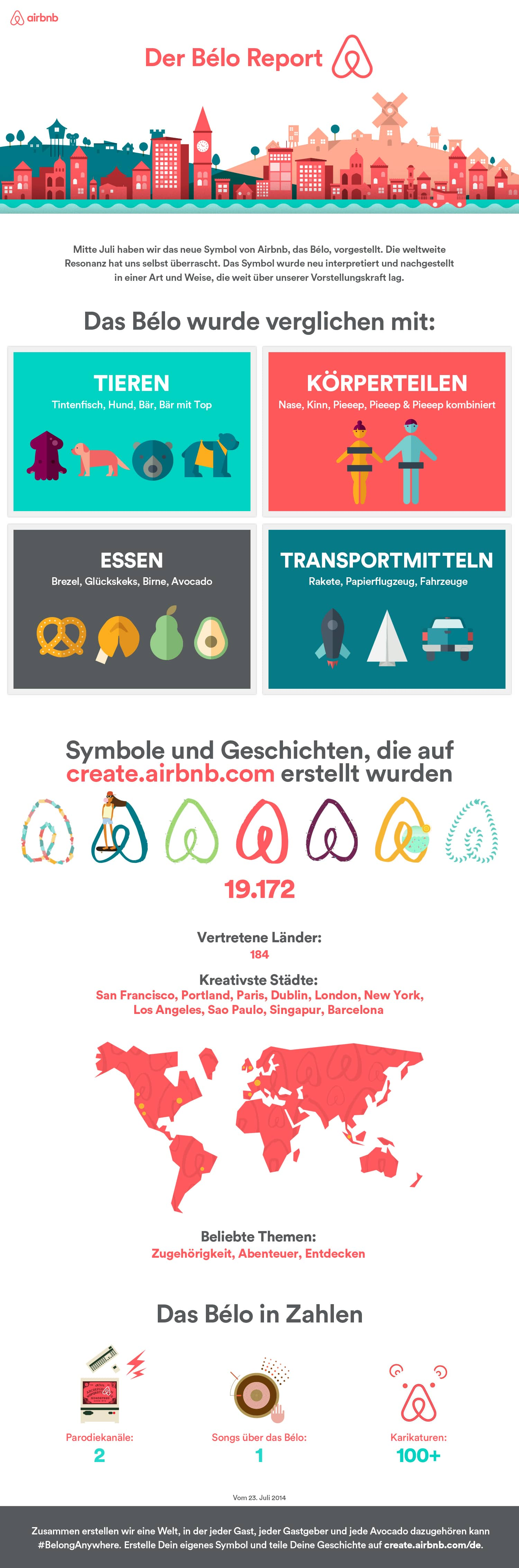 Mit dem neuen Airbnb Logo hat das Unternehmen seine Nutzer aufgerufen eine eigene Version davon zu entwerfen: eine geniale Marketingaktion war geboren.  © Airbnb