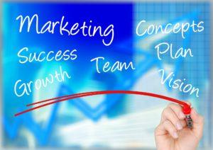 Die Basis des Erfolgs: das richtige Marketing!