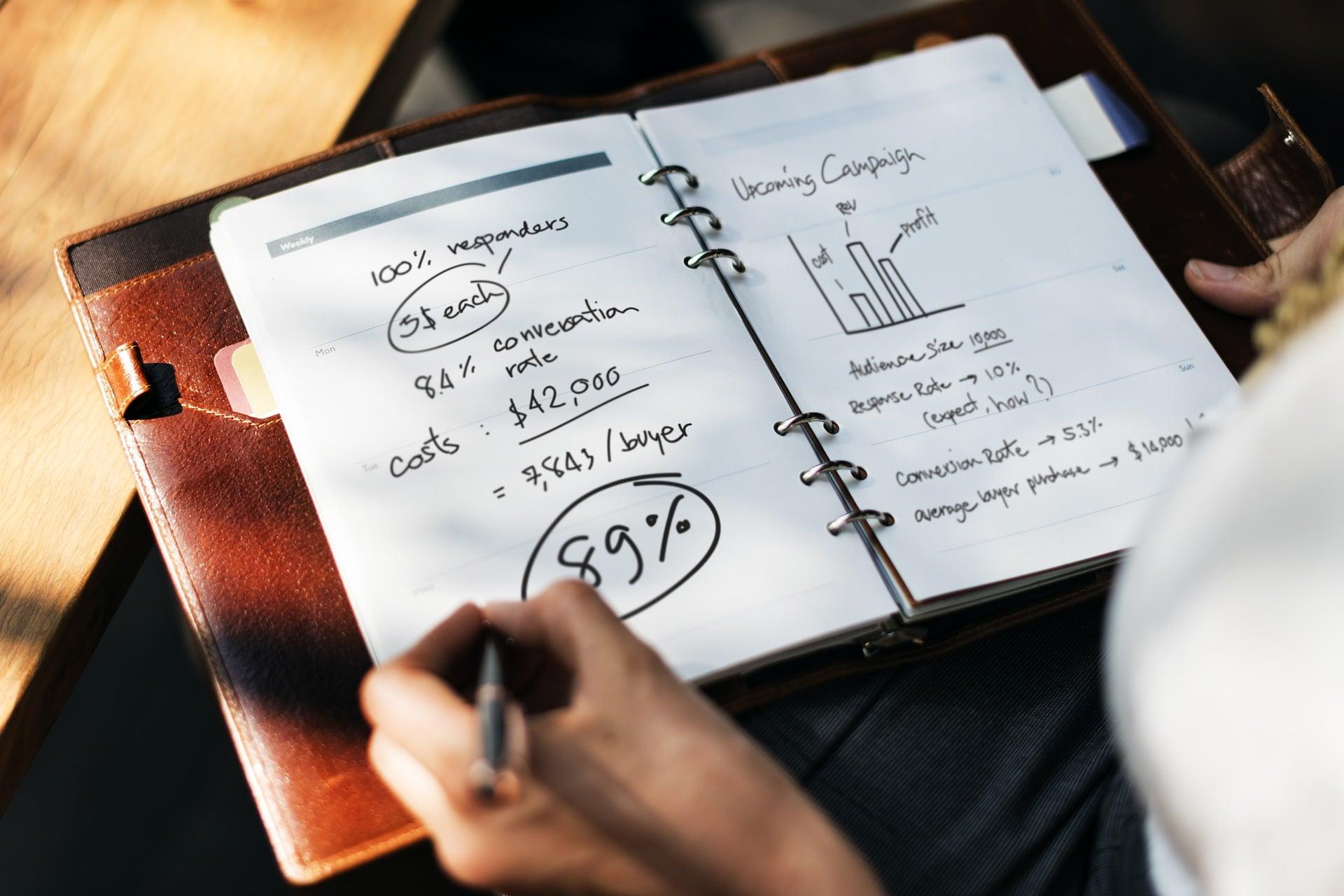 Big im Business mit der Executive Summary! Ralph Günther Blog ...
