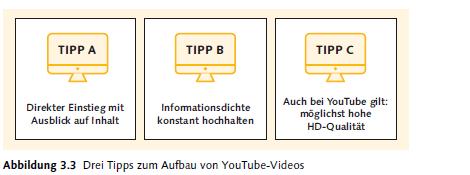 Drei Tipps zum Aufbau von YouTube-Videos